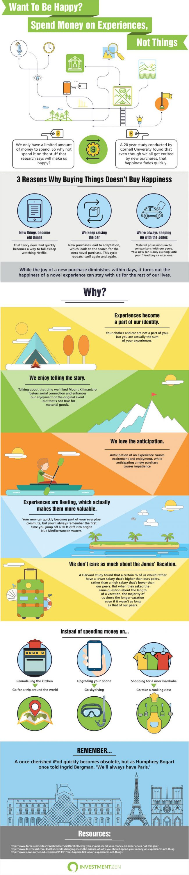 if-you-want-to-be-happy-spend-money-on-experiences_infographic-800